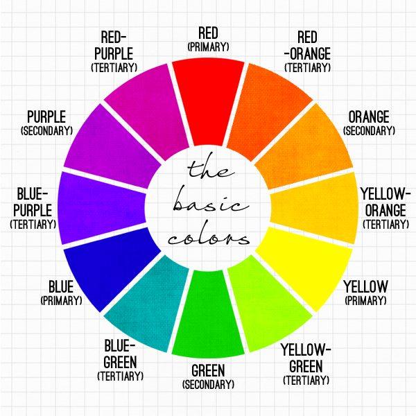 bảng màu trong thiết kế đồ họa